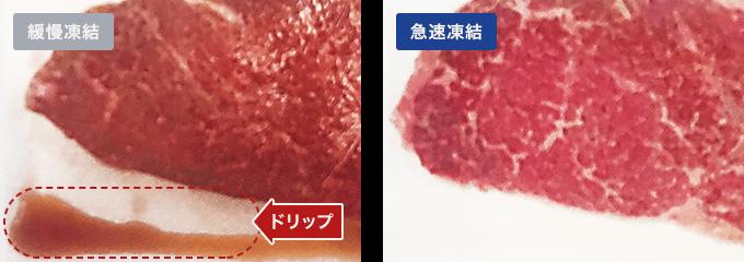 緩慢凍結と急速凍結による牛肉の解凍後の比較